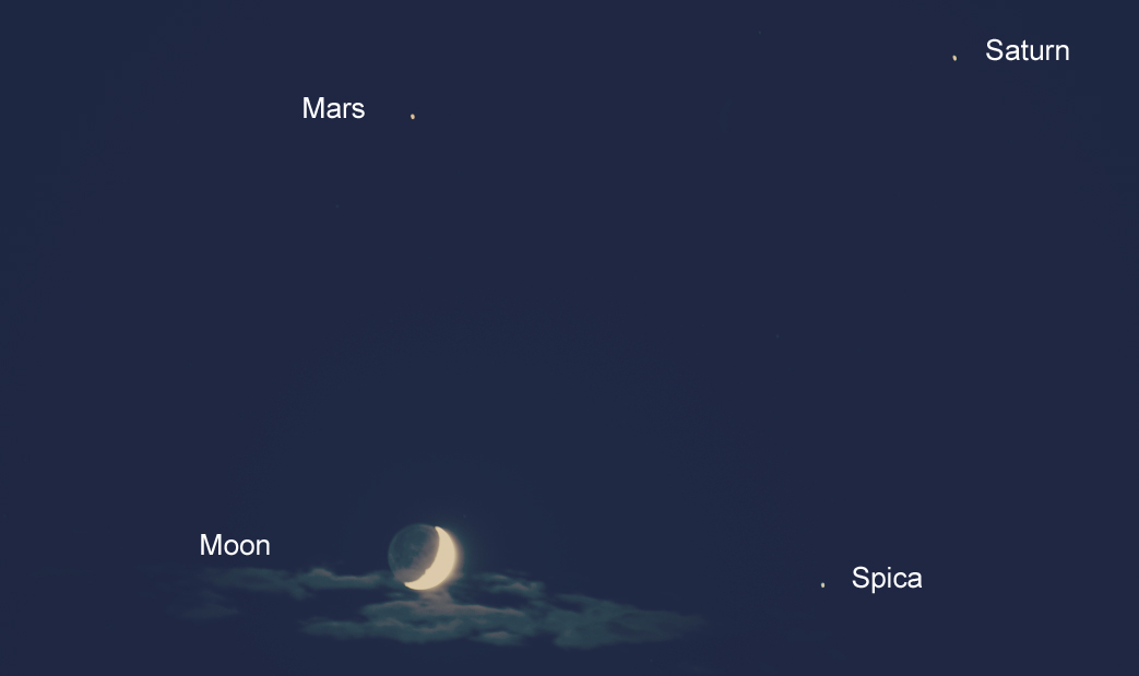 2012 August night sky making a square with the help of Mars, Saturn Spica and Earth's Moon